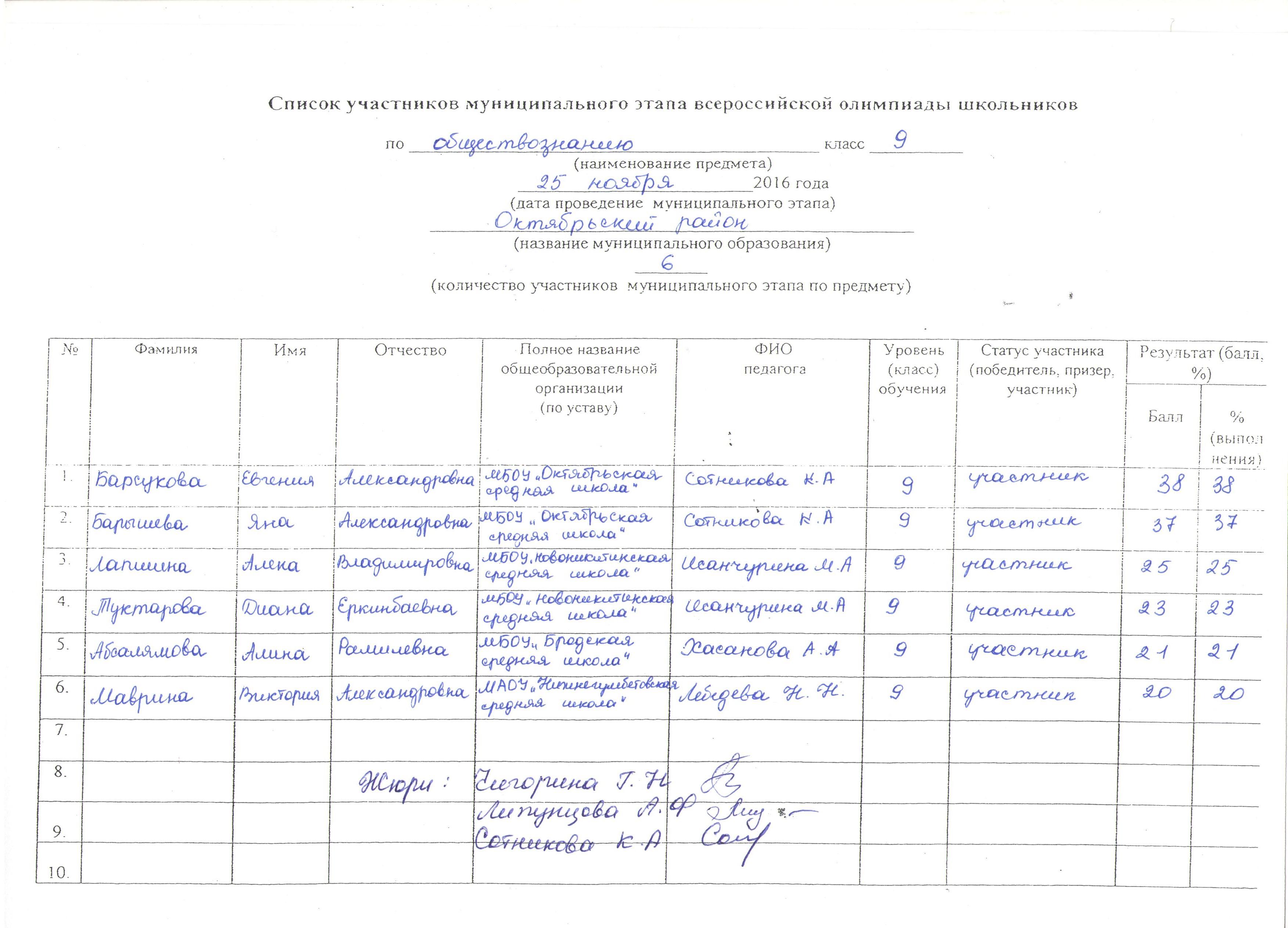 Ответы на олимпиадные задания по обществознанию 10 класс
