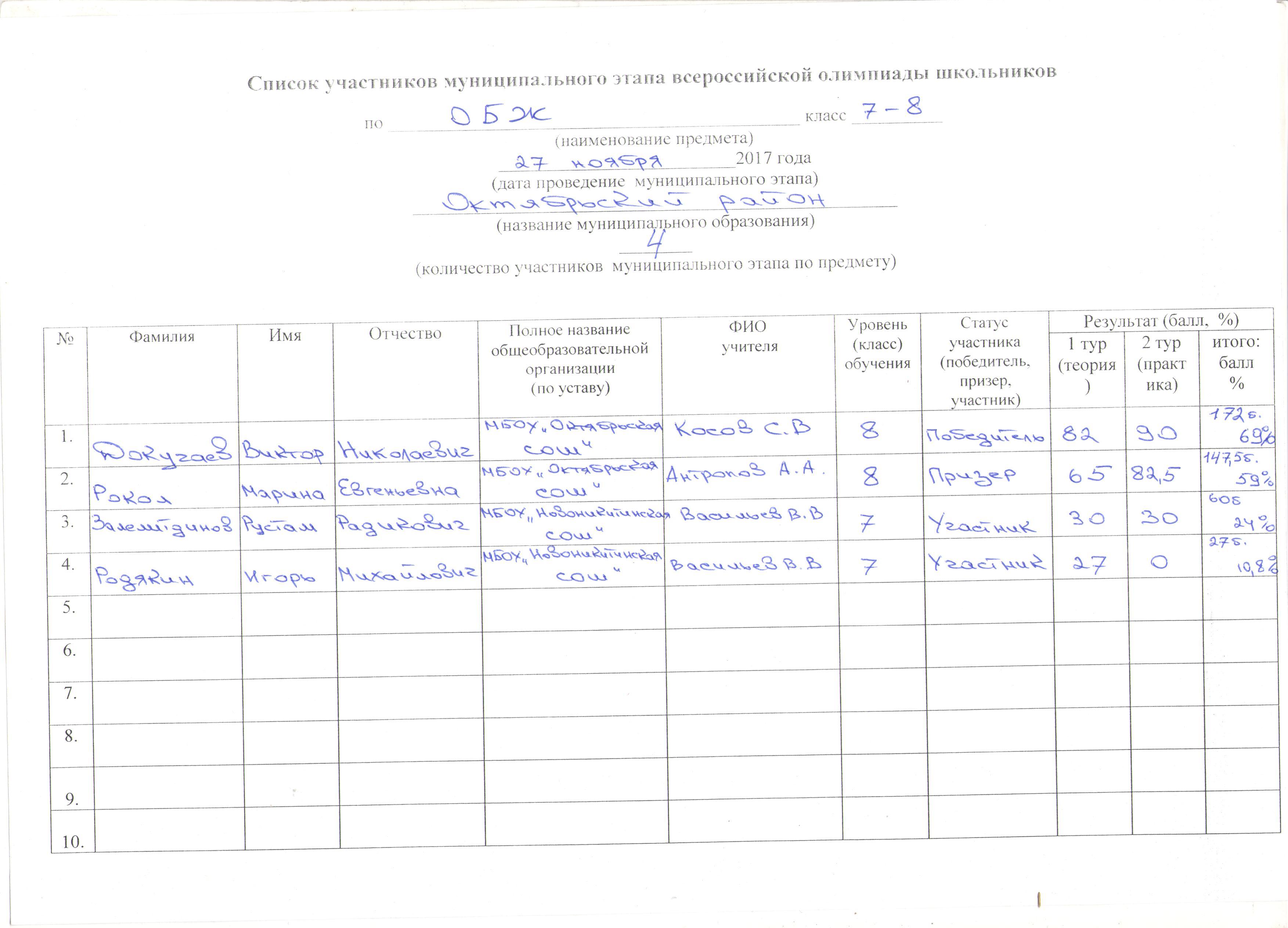 Олимпиадные задания по обж с ответами 11 класс